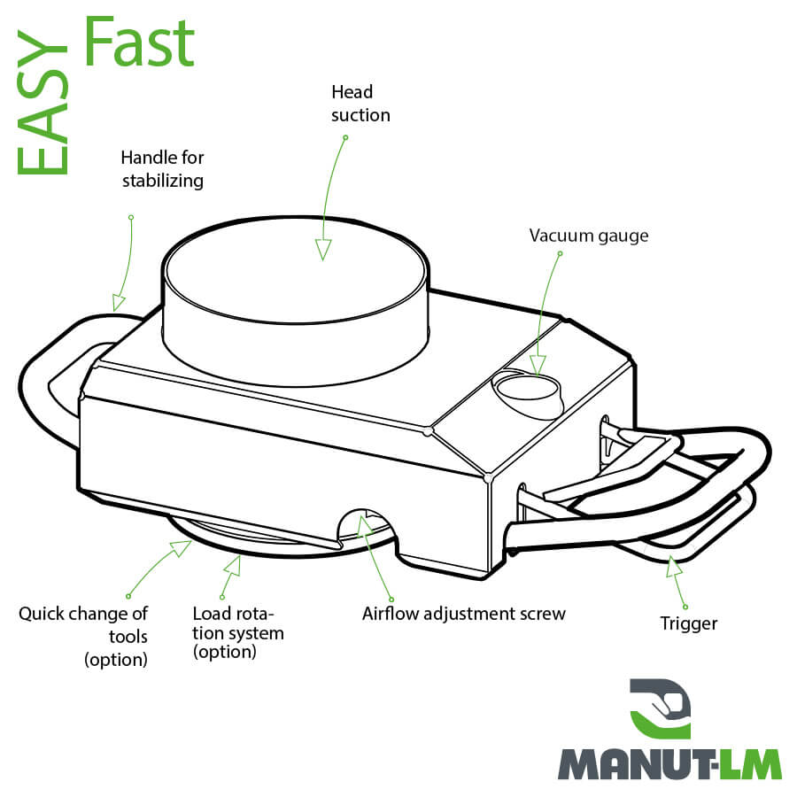 EASY Fast - Technical Drawing