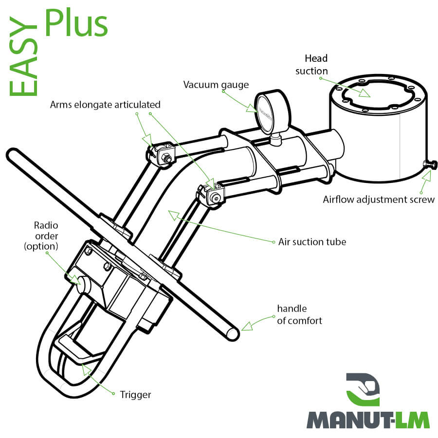 EASY Plus - Technical Drawing