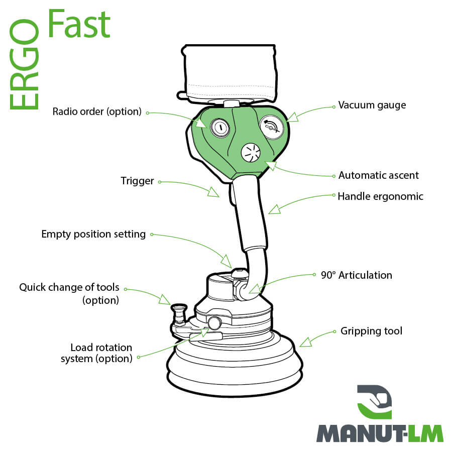 ERGO Fast - Technical drawing
