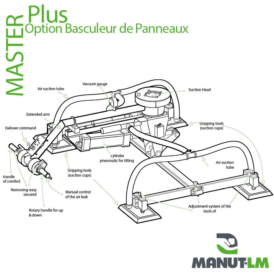 Master Plus - Tilter Option - Technical Drawing
